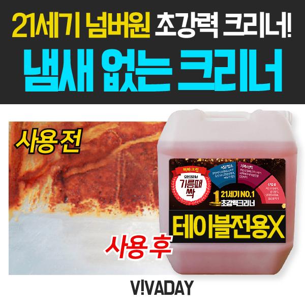 주방 필수용품 기름때싹 18.75L